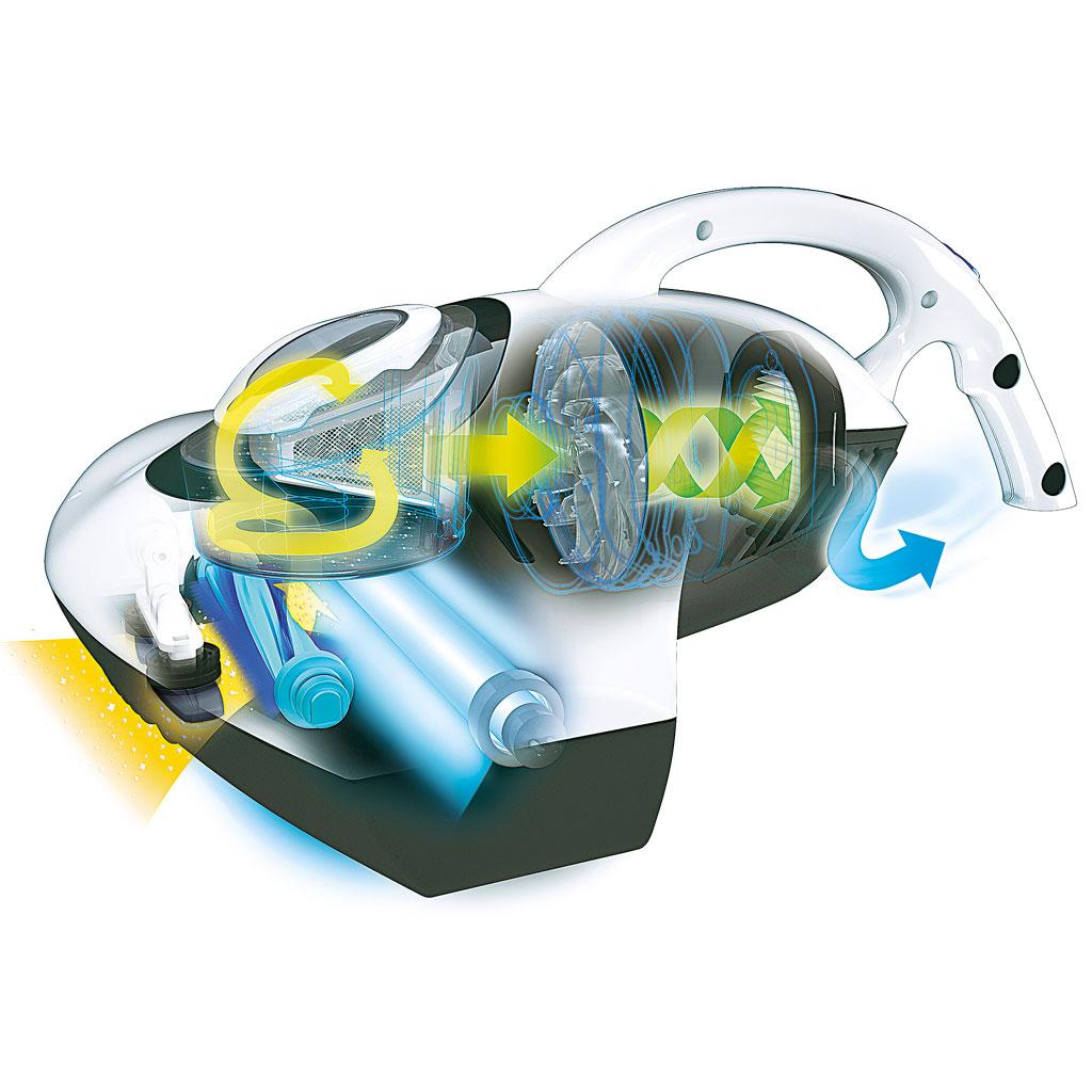 raycop-rs300-technologie